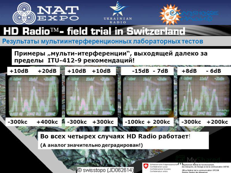 Во всех четырех случаях HD Radio работает! (А аналог значительно деградирован!) Примеры мульти-итерференции, выходящей далеко за пределы ITU-412-9 рекомендаций! -300kc +400kc +10dB +20dB -300kc +300kc +10dB -100kc + 200kc -15dB - 7dB -300kc +200kc +8