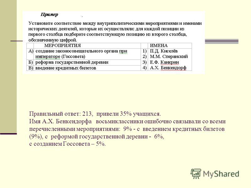 Правильный ответ: 213, привели 35% учащихся. Имя А.Х. Бенкендорфа восьмиклассники ошибочно связывали со всеми перечисленными мероприятиями: 9% - с введением кредитных билетов (9%), с реформой государственной деревни - 6%, с созданием Госсовета – 5%.