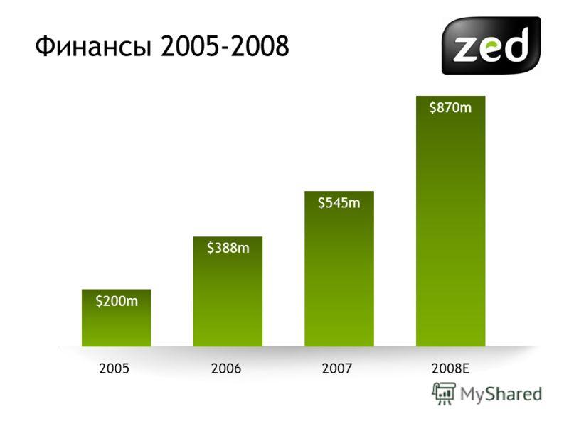 Финансы 2005-2008 200620072008E2005 $870m $200m $388m $545m