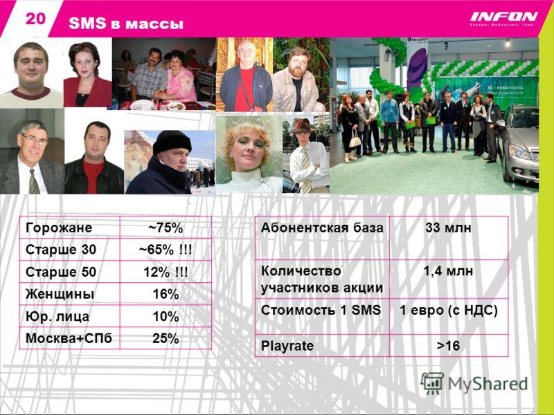 20 SMS в маccы Горожане~75% Старше 30~65% !!! Старше 5012% !!! Женщины16% Юр. лица10% Москва+СПб25% Абонентская база33 млн Количество участников акции 1,4 млн Стоимость 1 SMS1 евро (с НДС) Playrate>16