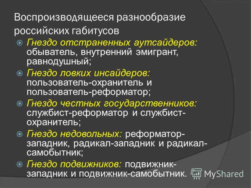 Воспроизводящееся разнообразие российских габитусов Гнездо отстраненных аутсайдеров: обыватель, внутренний эмигрант, равнодушный; Гнездо ловких инсайдеров: пользователь-охранитель и пользователь-реформатор; Гнездо честных государственников: службист-