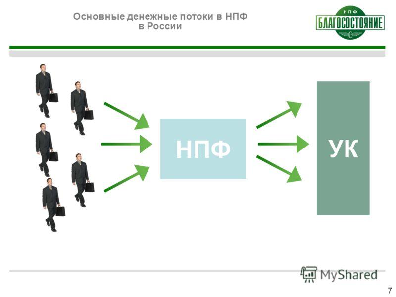 Основные денежные потоки в НПФ в России 7 НПФ УК