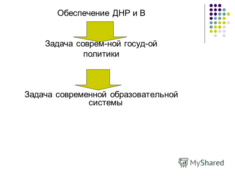 Обеспечение ДНР и В Задача соврем-ной госуд-ой политики Задача современной образовательной системы