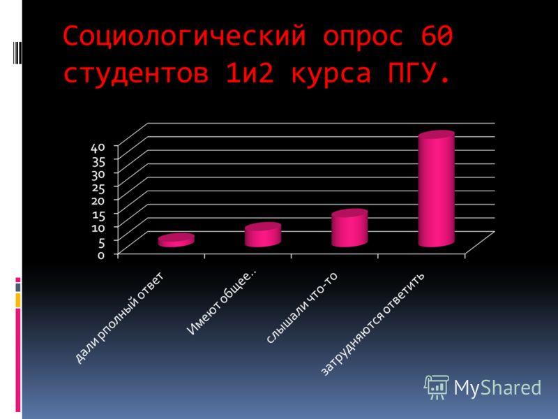 Социологический опрос 60 студентов 1и2 курса ПГУ.