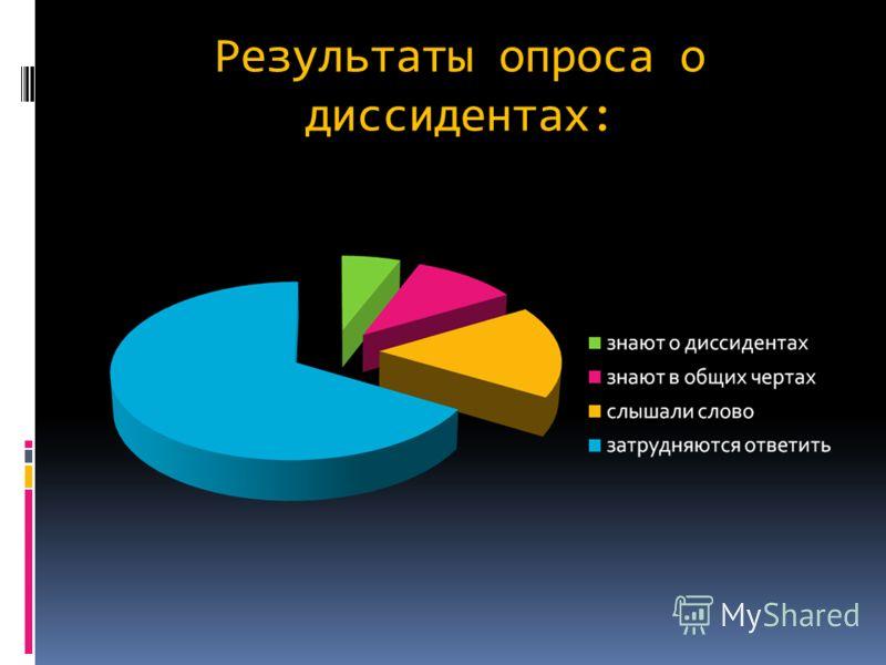 Результаты опроса о диссидентах: