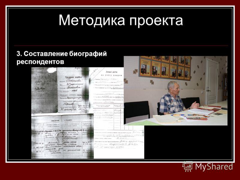 Методика проекта 3. Составление биографий респондентов