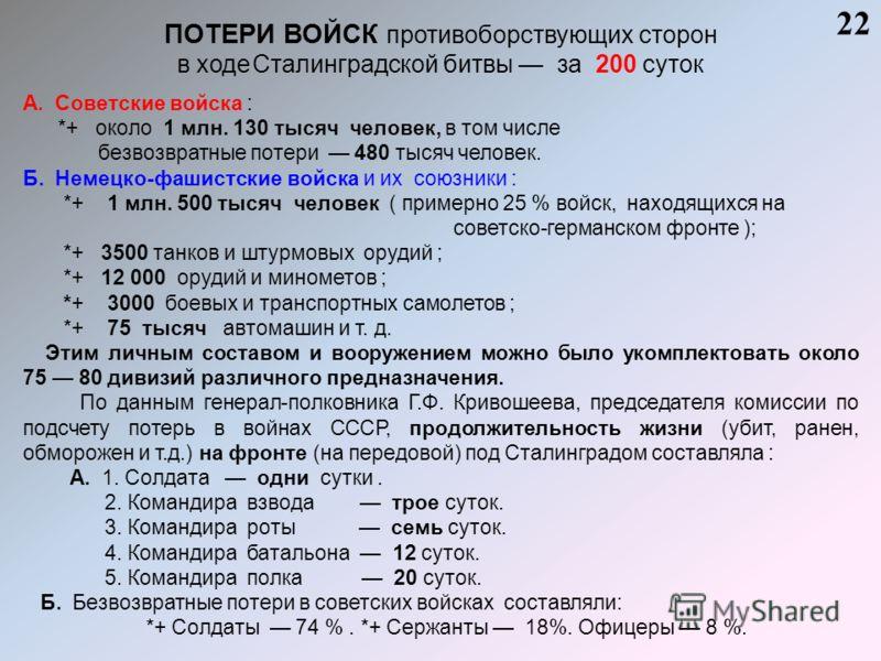 22 ПОТЕРИ ВОЙСК противоборствующих сторон в ходе Сталинградской битвы за 200 суток А. Советские войска : *+ около 1 млн. 130 тысяч человек, в том числе безвозвратные потери 480 тысяч человек. Б. Немецко-фашистские войска и их союзники : *+ 1 млн. 500