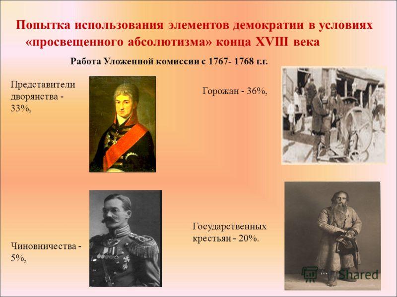 Представители дворянства - 33%, Чиновничества - 5%, Горожан - 36%, Государственных крестьян - 20%. Работа Уложенной комиссии с 1767- 1768 г.г.
