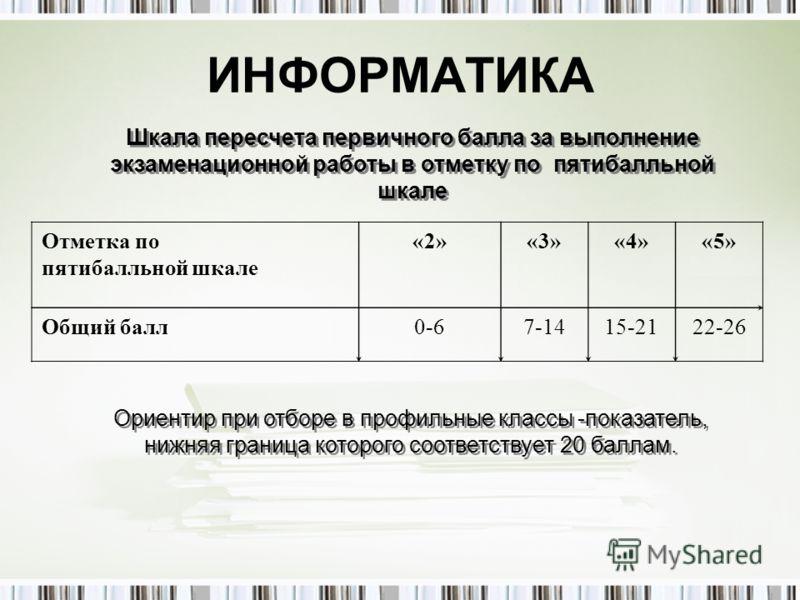 ИНФОРМАТИКА Отметка по пятибалльной шкале «2»«3»«4»«5» Общий балл0-67-1415-2122-26 Шкала пересчета первичного балла за выполнение экзаменационной работы в отметку по пятибалльной шкале Ориентир при отборе в профильные классы -показатель, нижняя грани