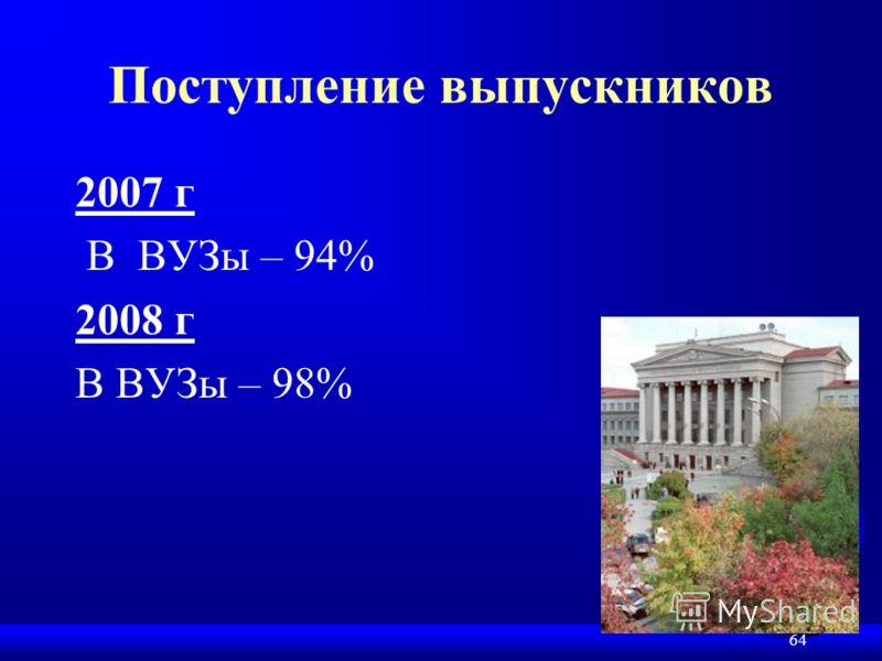 64 Поступление выпускников 2007 г В ВУЗы – 94% 2008 г В ВУЗы – 98%