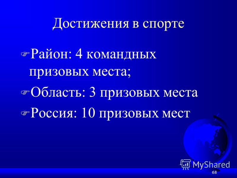 68 Достижения в спорте F Район: 4 командных призовых места; F Область: 3 призовых места F Россия: 10 призовых мест