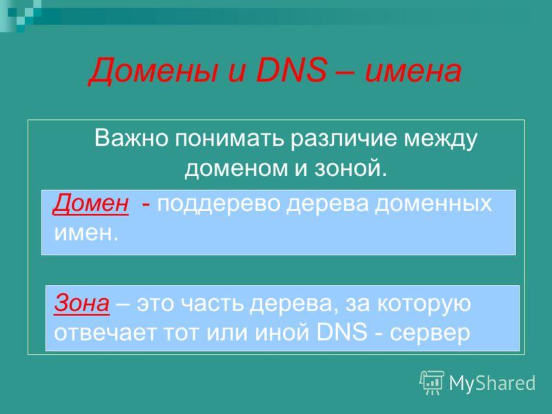 Домены и DNS – имена Важно понимать различие между доменом и зоной. Домен - поддерево дерева доменных имен. Зона – это часть дерева, за которую отвечает тот или иной DNS - сервер