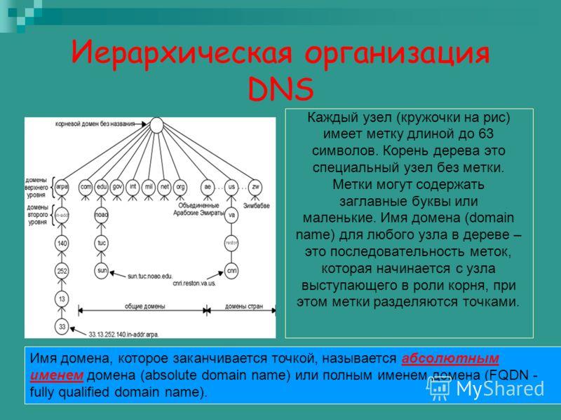 Иерархическая организация DNS Каждый узел (кружочки на рис) имеет метку длиной до 63 символов. Корень дерева это специальный узел без метки. Метки могут содержать заглавные буквы или маленькие. Имя домена (domain name) для любого узла в дереве – это