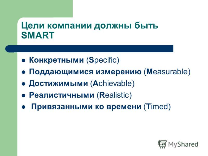 Цели компании должны быть SMART Конкретными (Specific) Поддающимися измерению (Measurable) Достижимыми (Achievable) Реалистичными (Realistic) Привязанными ко времени (Timed)