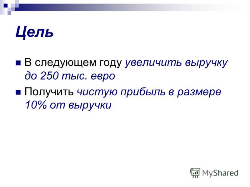 Цель В следующем году увеличить выручку до 250 тыс. евро Получить чистую прибыль в размере 10% от выручки