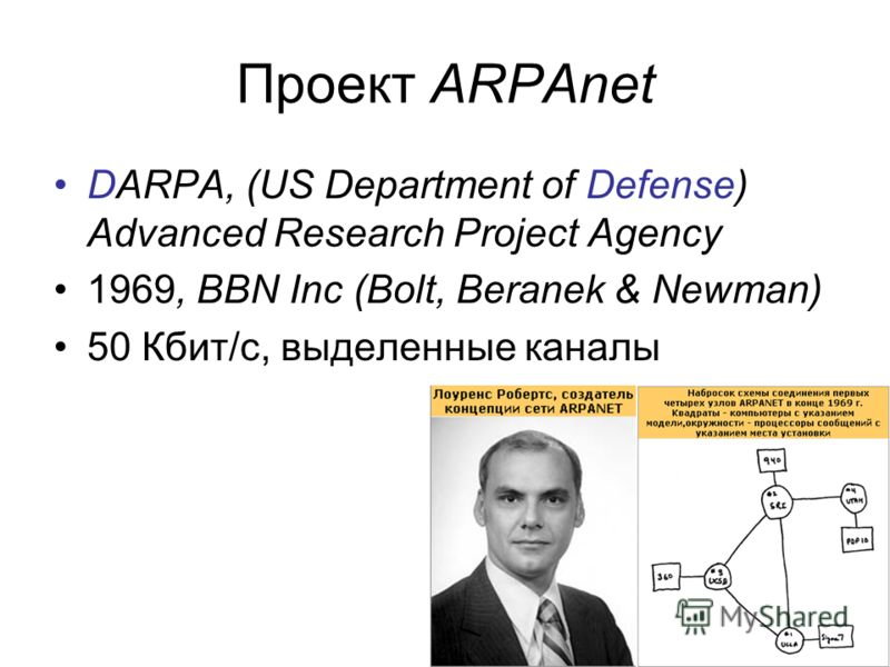 2 Проект ARPAnet DARPA, (US Department of Defense) Advanced Research Project Agency 1969, BBN Inc (Bolt, Beranek & Newman) 50 Кбит/с, выделенные каналы