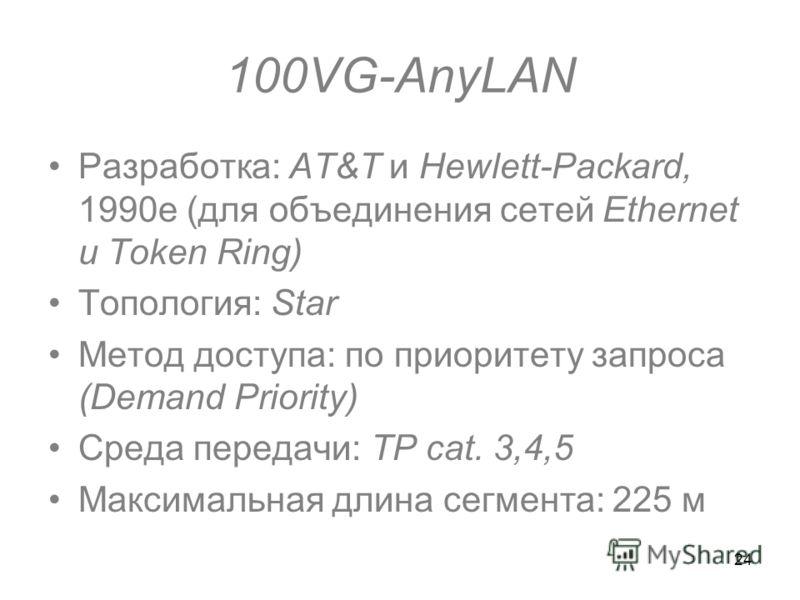 24 100VG-AnyLAN Разработка: AT&T и Hewlett-Packard, 1990е (для объединения сетей Ethernet и Token Ring) Топология: Star Метод доступа: по приоритету запроса (Demand Priority) Среда передачи: TP cat. 3,4,5 Максимальная длина сегмента: 225 м