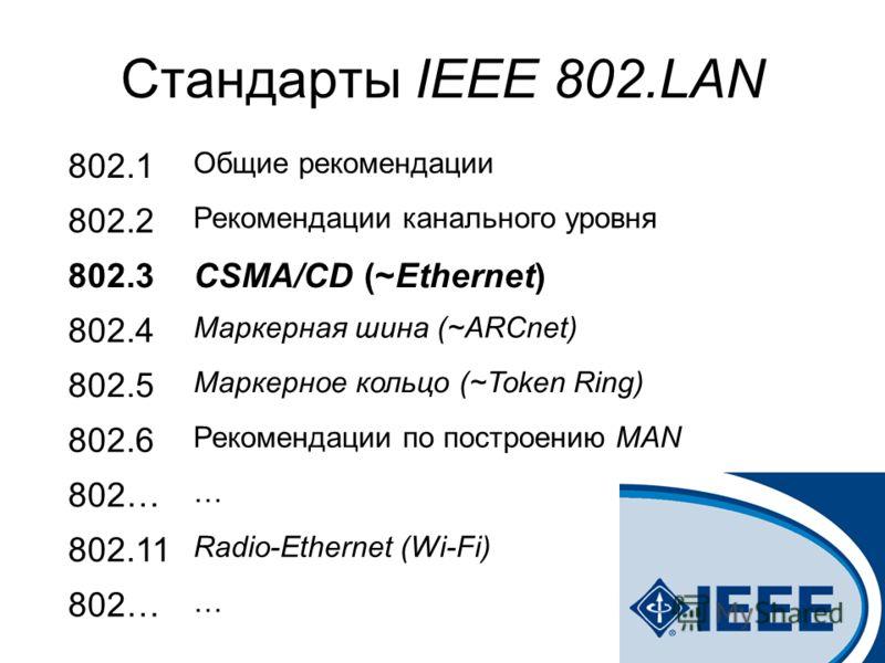 33 Стандарты IEEE 802.LAN 802.1 Общие рекомендации 802.2 Рекомендации канального уровня 802.3CSMA/CD (~Ethernet) 802.4 Маркерная шина (~ARCnet) 802.5 Маркерное кольцо (~Token Ring) 802.6 Рекомендации по построению MAN 802… … 802.11 Radio-Ethernet (Wi