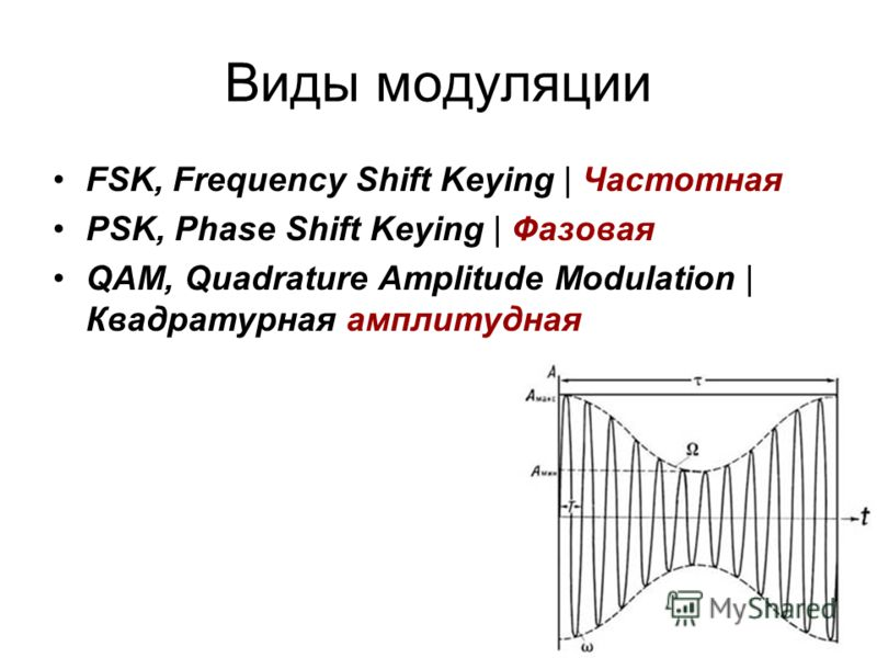 44 Виды модуляции FSK, Frequency Shift Keying | Частотная PSK, Phase Shift Keying | Фазовая QAM, Quadrature Amplitude Modulation | Квадратурная амплитудная