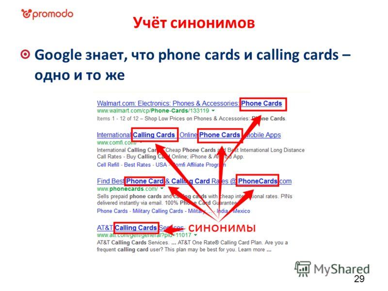 Учёт синонимов Google знает, что phone cards и calling cards – одно и то же 29