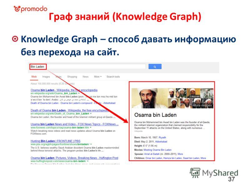 Граф знаний (Knowledge Graph) Knowledge Graph – способ давать информацию без перехода на сайт. 37