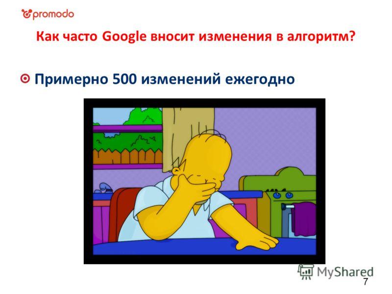 Как часто Google вносит изменения в алгоритм? Примерно 500 изменений ежегодно 7