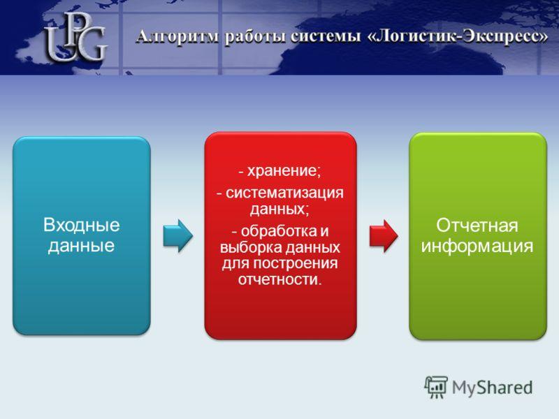 Входные данные - хранение; - систематизация данных; - обработка и выборка данных для построения отчетности. Отчетная информация