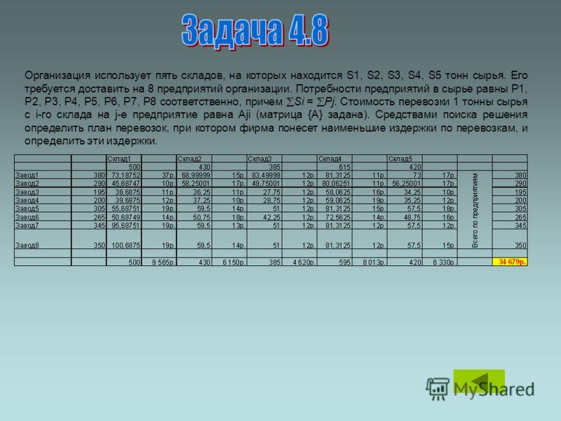 Организация использует пять складов, на которых находится S1, S2, S3, S4, S5 тонн сырья. Его требуется доставить на 8 предприятий организации. Потребности предприятий в сырье равны P1, P2, P3, P4, P5, P6, P7, P8 соответственно, причем Si = Pj. Стоимо