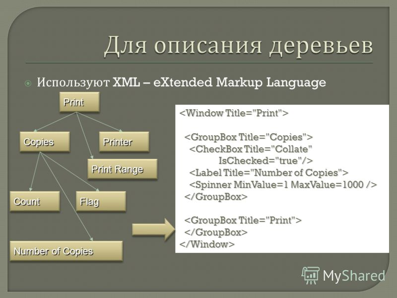 Используют XML – eXtended Markup Language PrintPrint PrinterPrinter Print Range CopiesCopies Number of Copies CountCountFlagFlag