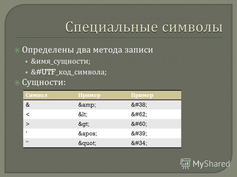 """Определены два метода записи & имя _ сущности ; &#UTF_ код _ символа ; Сущности : СимволПример &&& >< '' """""""""""
