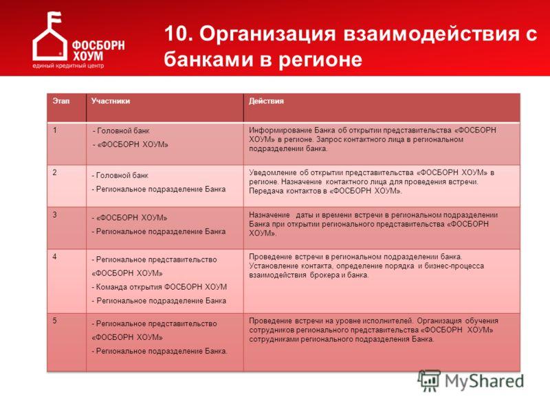 10. Организация взаимодействия с банками в регионе
