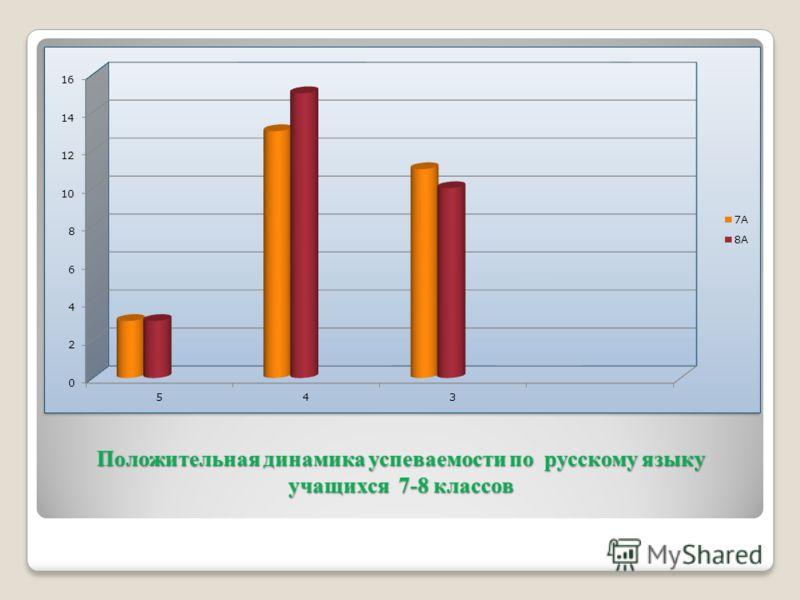 Положительная динамика успеваемости по русскому языку учащихся 7-8 классов