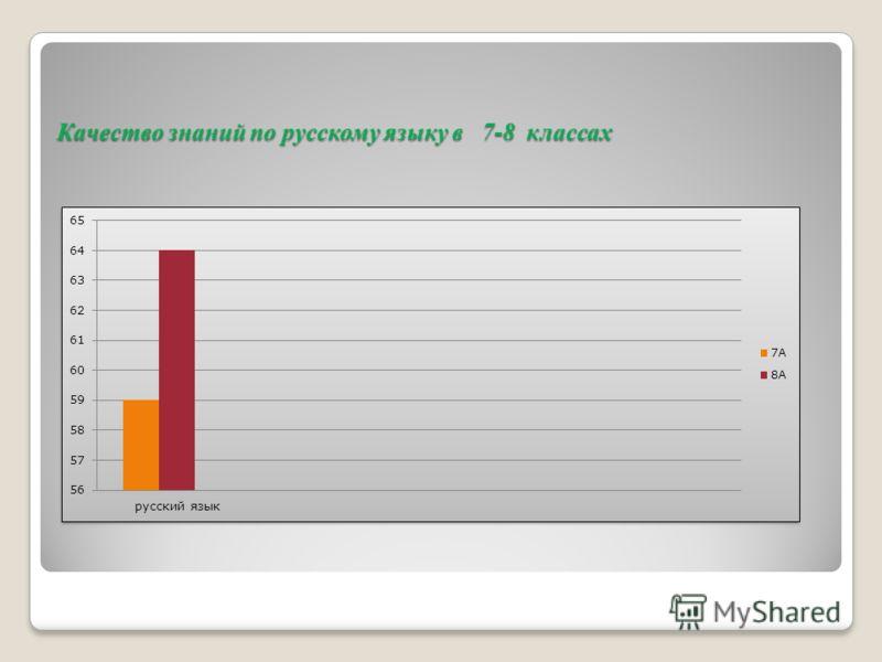 Качество знаний по русскому языку в 7-8 классах