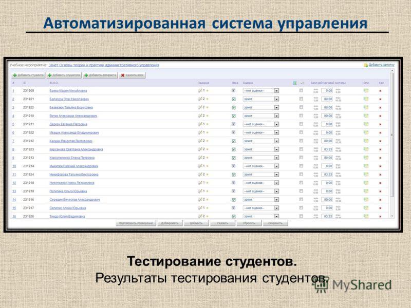 Автоматизированная система управления Тестирование студентов. Результаты тестирования студентов.