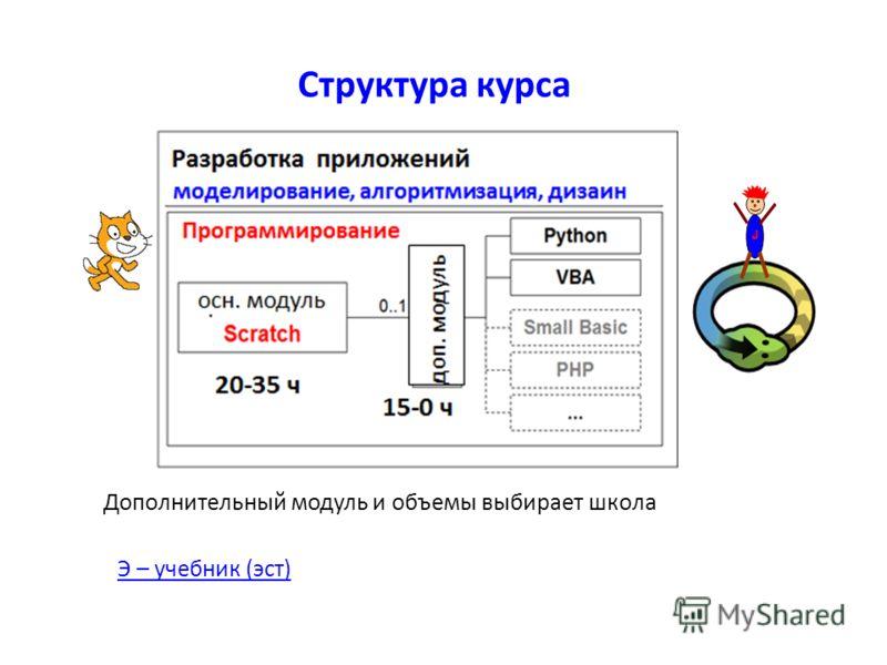 Структура курса Дополнительный модуль и объемы выбирает школа Э – учебник (эст)