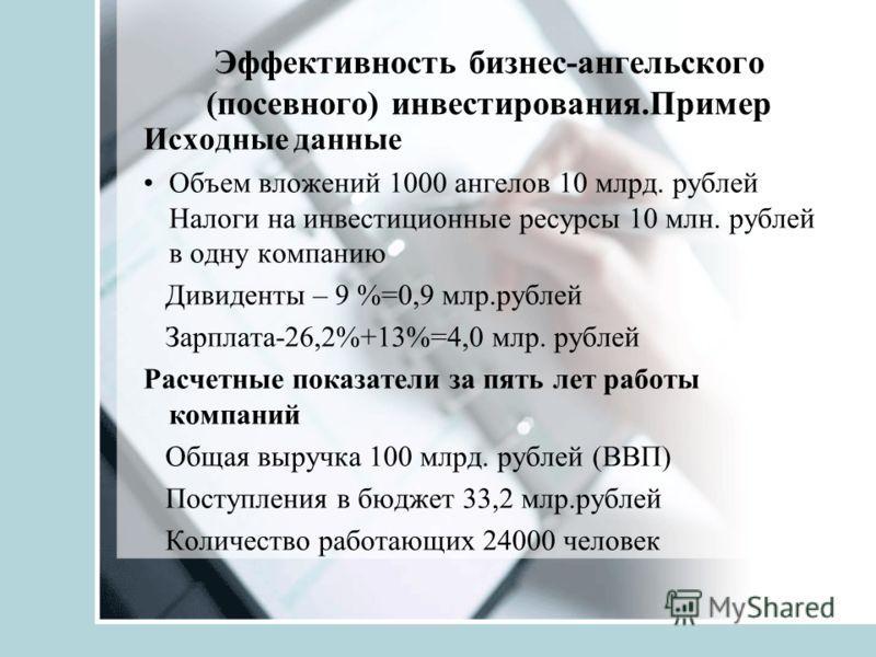 Эффективность бизнес-ангельского (посевного) инвестирования.Пример Исходные данные Объем вложений 1000 ангелов 10 млрд. рублей Налоги на инвестиционные ресурсы 10 млн. рублей в одну компанию Дивиденты – 9 %=0,9 млр.рублей Зарплата-26,2%+13%=4,0 млр.