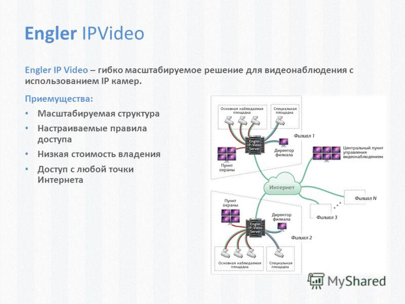 Engler IPVideo Engler IP Video – гибко масштабируемое решение для видеонаблюдения с использованием IP камер. Приемущества: Масштабируемая структура Настраиваемые правила доступа Низкая стоимость владения Доступ с любой точки Интернета