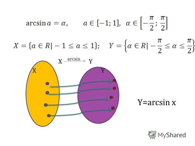 XY X arcsin Y Y=arcsin x