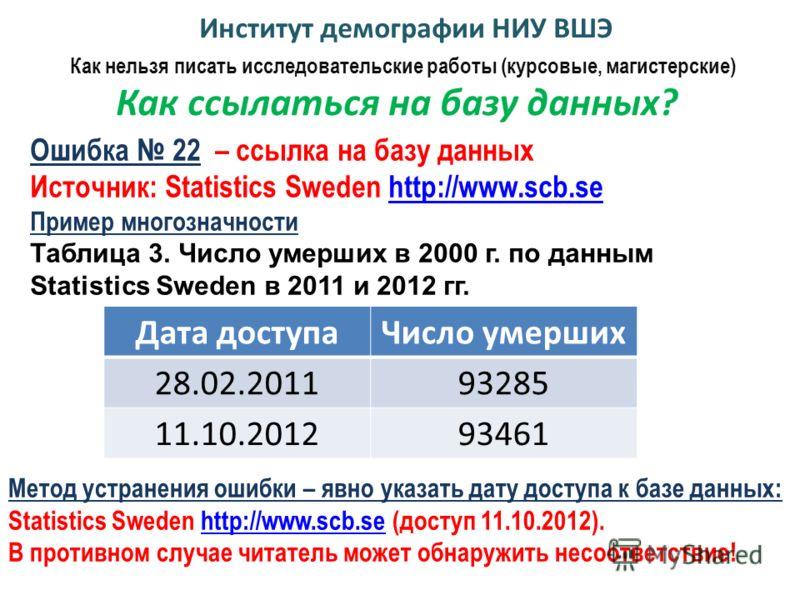 Институт демографии НИУ ВШЭ Как нельзя писать исследовательские работы (курсовые, магистерские) Как ссылаться на базу данных? Ошибка 22 – ссылка на базу данных Источник: Statistics Sweden http://www.scb.sehttp://www.scb.se Пример многозначности Табли