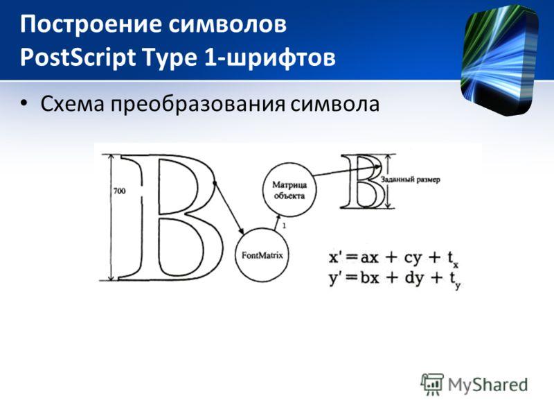 Построение символов PostScript Туре 1-шрифтов Схема преобразования символа