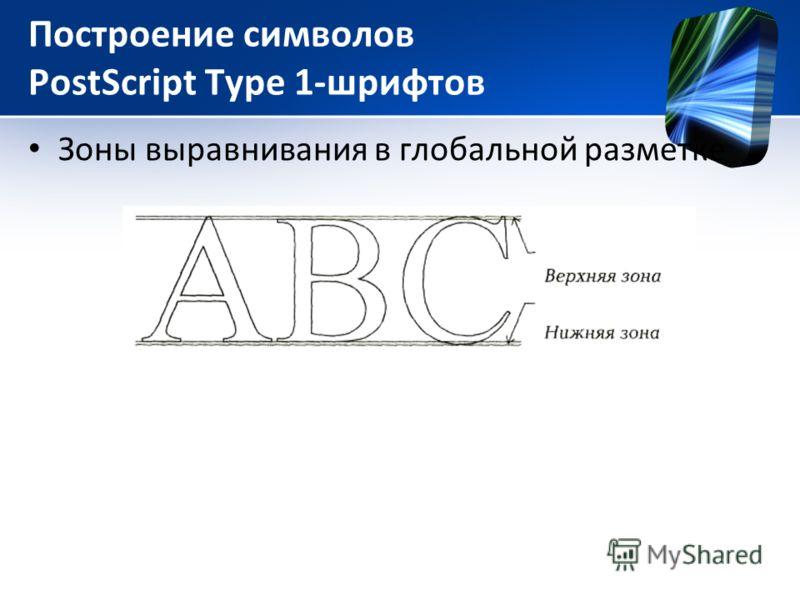 Построение символов PostScript Туре 1-шрифтов Зоны выравнивания в глобальной разметке