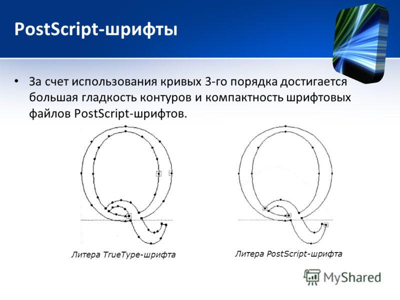 PostScript-шрифты За счет использования кривых 3-го порядка достигается большая гладкость контуров и компактность шрифтовых файлов PostScript-шрифтов. Литера PostScript-шрифта Литера TrueType-шрифта