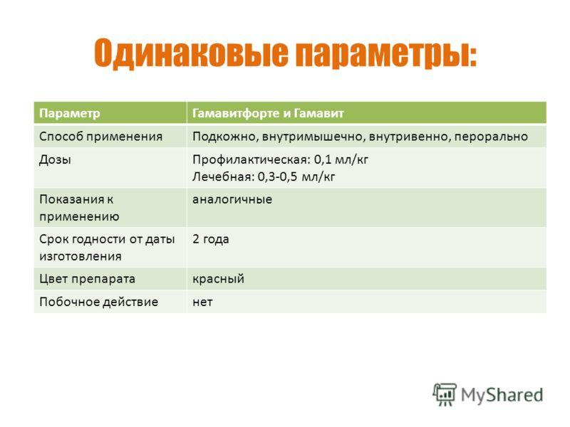 Одинаковые параметры: ПараметрГамавитфорте и Гамавит Способ примененияПодкожно, внутримышечно, внутривенно, перорально ДозыПрофилактическая: 0,1 мл/кг Лечебная: 0,3-0,5 мл/кг Показания к применению аналогичные Срок годности от даты изготовления 2 год