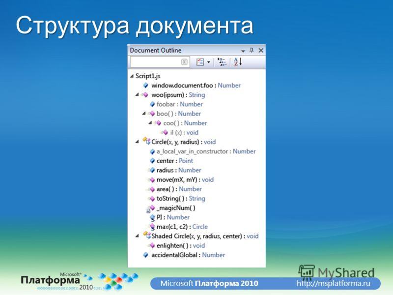 http://msplatforma.ruMicrosoft Платформа 2010 Структура документа