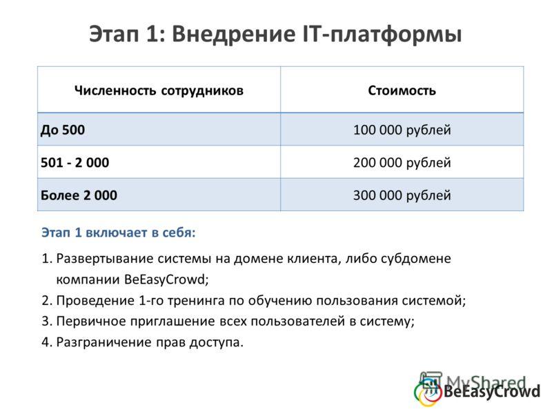 Этап 1: Внедрение IT-платформы Численность сотрудниковСтоимость До 500100 000 рублей 501 - 2 000200 000 рублей Более 2 000300 000 рублей Этап 1 включает в себя: 1.Развертывание системы на домене клиента, либо субдомене компании BeEasyCrowd; 2.Проведе