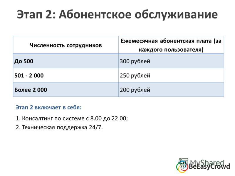 Численность сотрудников Ежемесячная абонентская плата (за каждого пользователя) До 500300 рублей 501 - 2 000250 рублей Более 2 000200 рублей Этап 2 включает в себя: 1.Консалтинг по системе с 8.00 до 22.00; 2.Техническая поддержка 24/7. Этап 2: Абонен