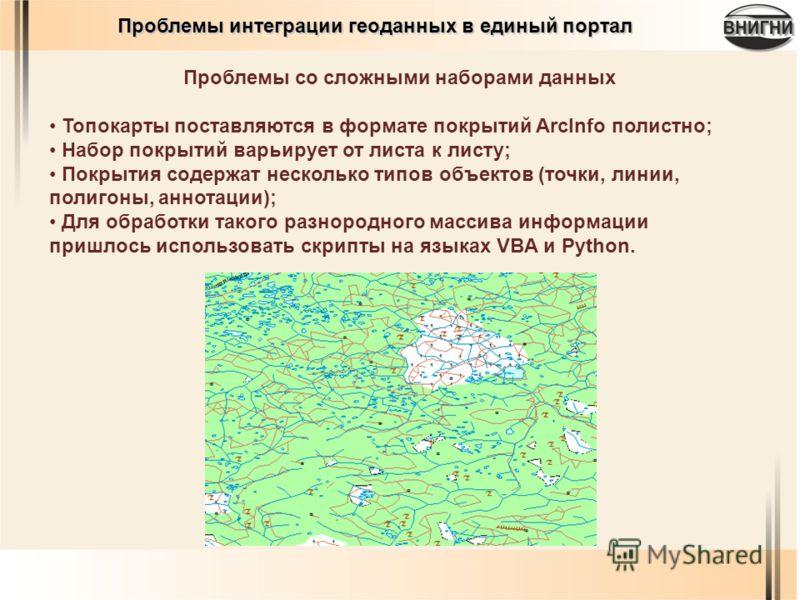Проблемы интеграции геоданных в единый портал Проблемы со сложными наборами данных Топокарты поставляются в формате покрытий ArcInfo полистно; Набор покрытий варьирует от листа к листу; Покрытия содержат несколько типов объектов (точки, линии, полиго