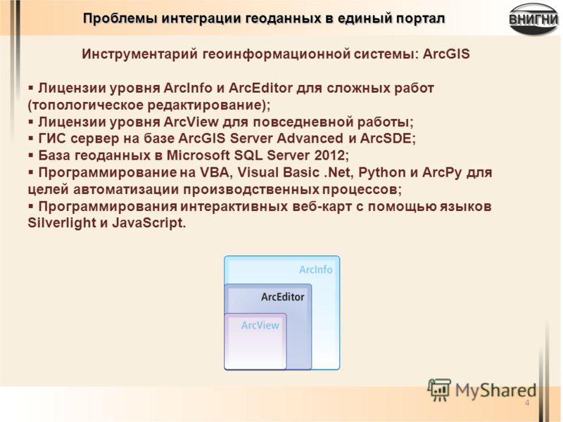 4 Инструментарий геоинформационной системы: ArcGIS Лицензии уровня ArcInfo и ArcEditor для сложных работ (топологическое редактирование); Лицензии уровня ArcView для повседневной работы; ГИС сервер на базе ArcGIS Server Advanced и ArcSDE; База геодан