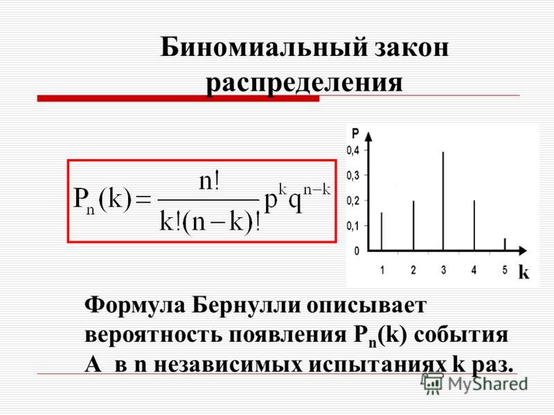 Биномиальный закон распределения Формула Бернулли описывает вероятность появления Р n (k) события А в n независимых испытаниях k раз.