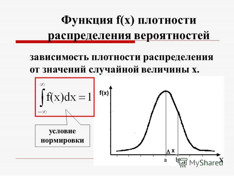 Функция f(х) плотности распределения вероятностей зависимость плотности распределения от значений случайной величины x. условие нормировки